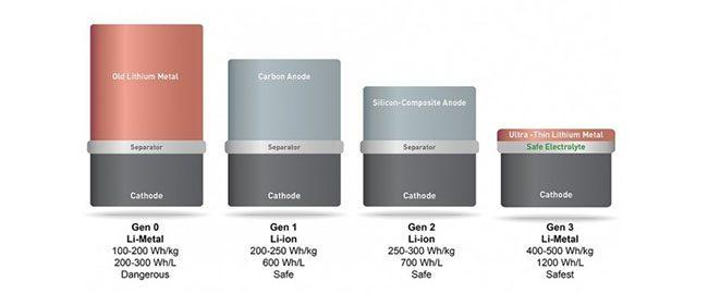Litio metallo elettronica service for Smart iptv scomparsa